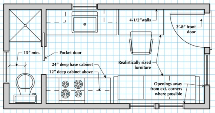 Bathroom Design – Draft