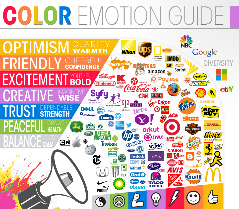 What colors do you associate with certain emotions? Give us your take ...