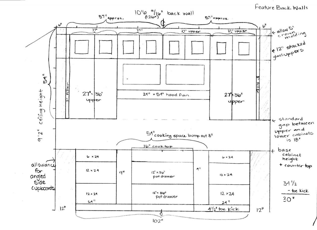 Kitchen Dimensions – Custom Cabinet Design Santa Fe, New Mexico